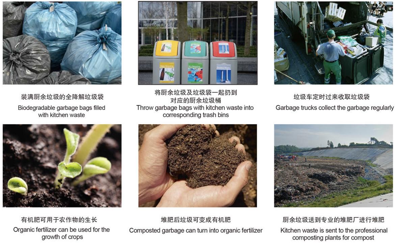 生物降解塑料