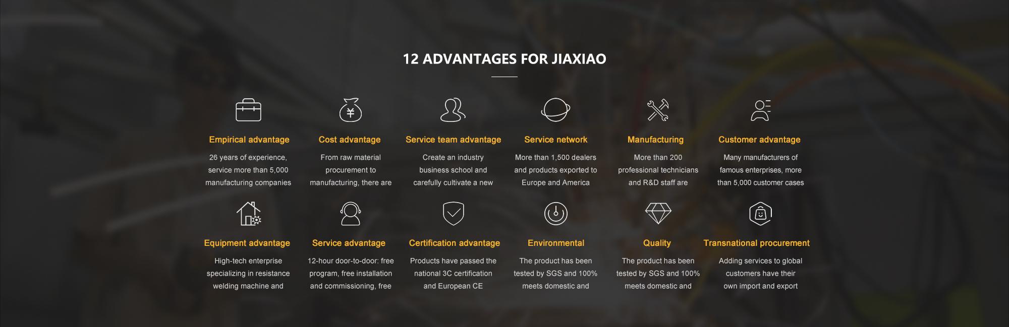 加效的12大优势